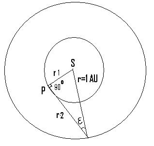Copernicus method 4.3