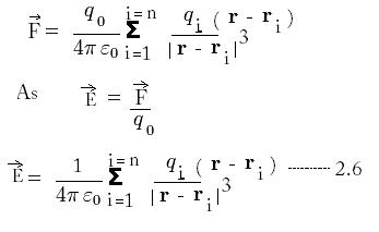 electrostatic 2.15