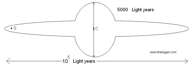 electrostatic 4.23