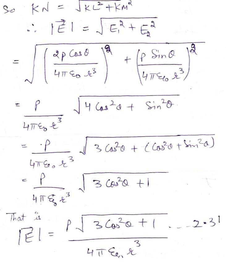Explain Electric field intensity at any point due to a short Electric    Electric Field Equation K