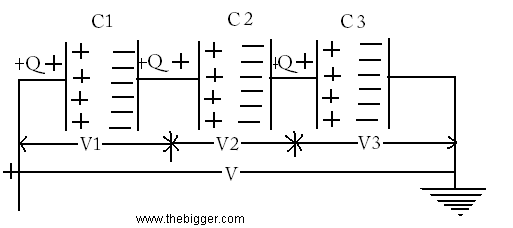 what is grouping of capacitors