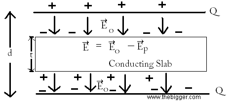 electrostatics  2.66