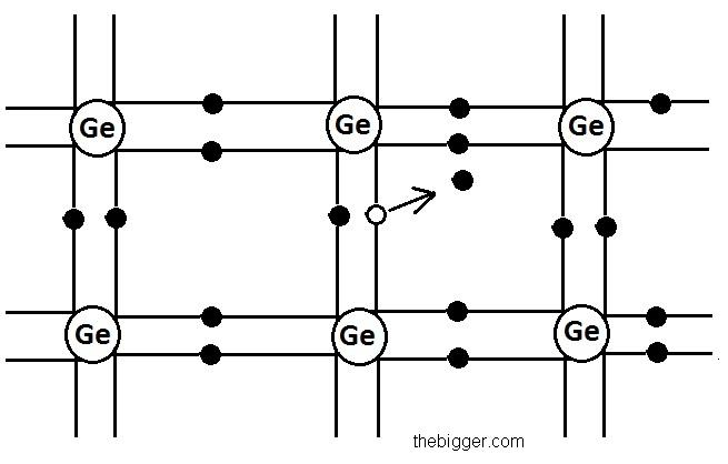 crystal structure of semiconductors